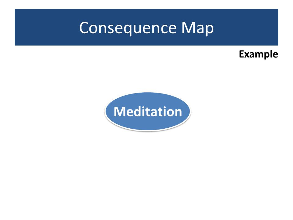 Consequence Map Example Meditation