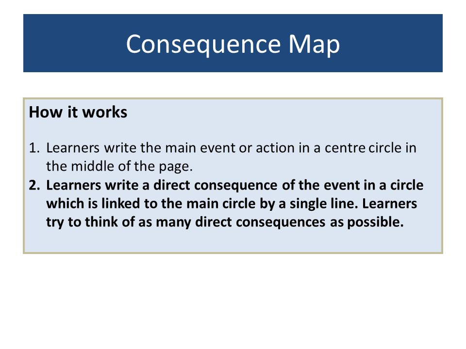 Consequence Map How it works