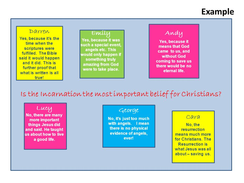 Is the Incarnation the most important belief for Christians