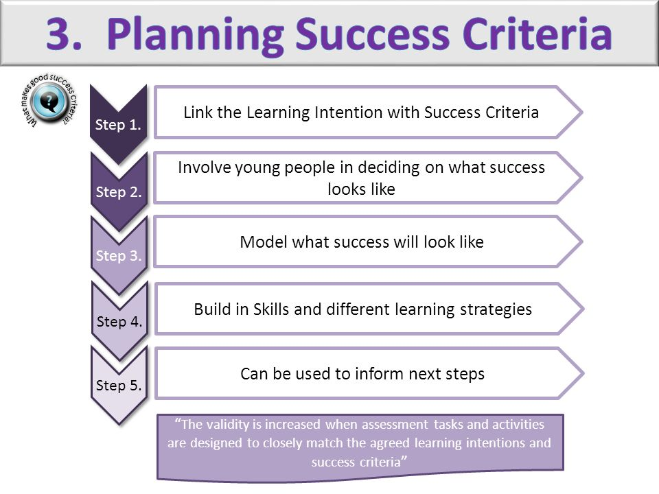 3. Planning Success Criteria