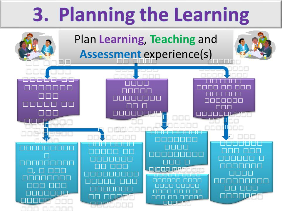 3. Planning the Learning Plan Learning, Teaching and Assessment experience(s) We will use the Bible to explore the story of the Crucifixion.