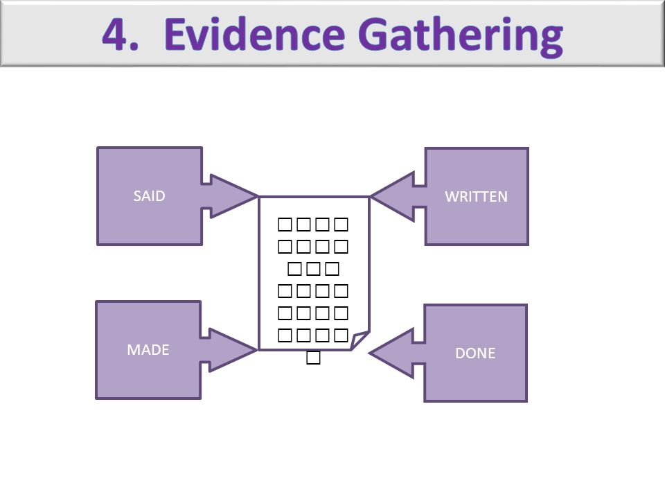 What form can evidence take