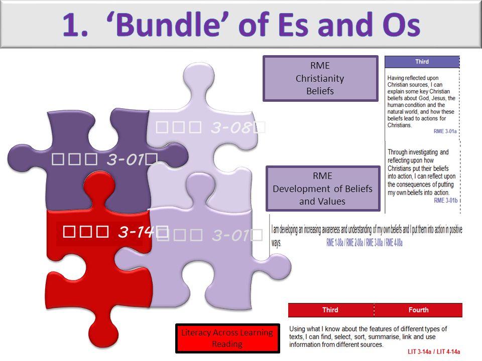 1. 'Bundle' of Es and Os RME 3-08c RME 3-01a LIT 3-14a RME 3-01b RME