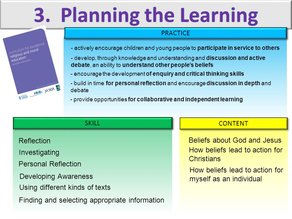 3. Planning the Learning PRACTICE SKILL CONTENT Reflection