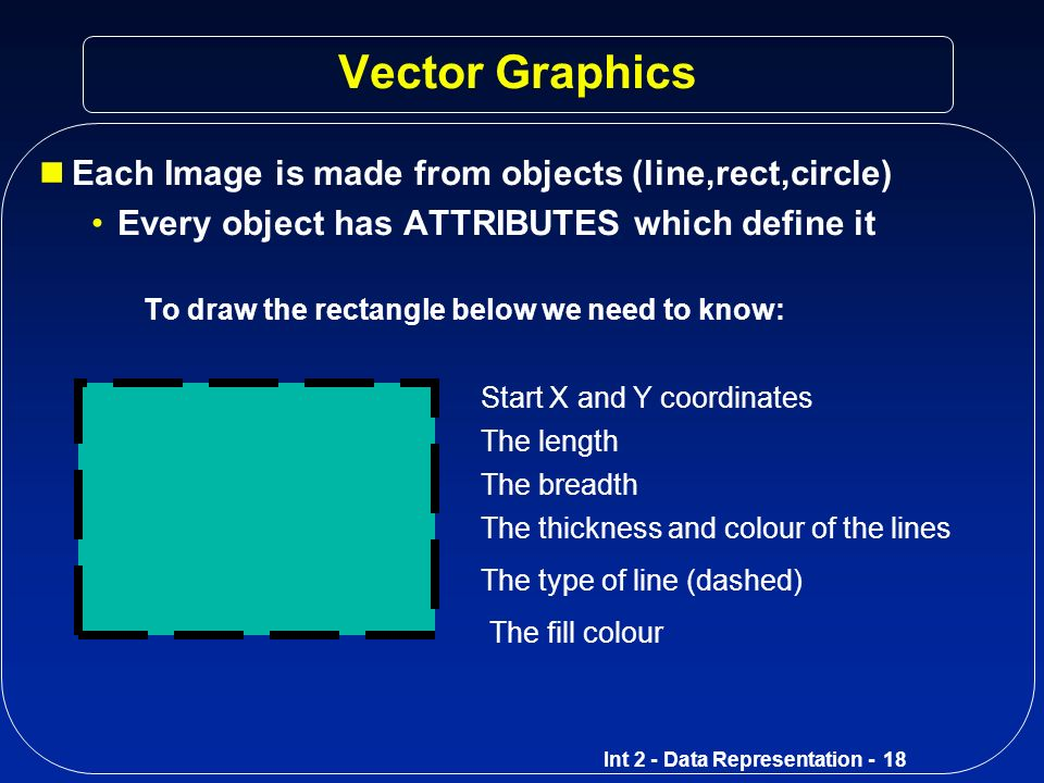 Vector Graphics Each Image is made from objects (line,rect,circle)