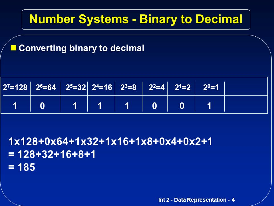 Number Systems - Binary to Decimal