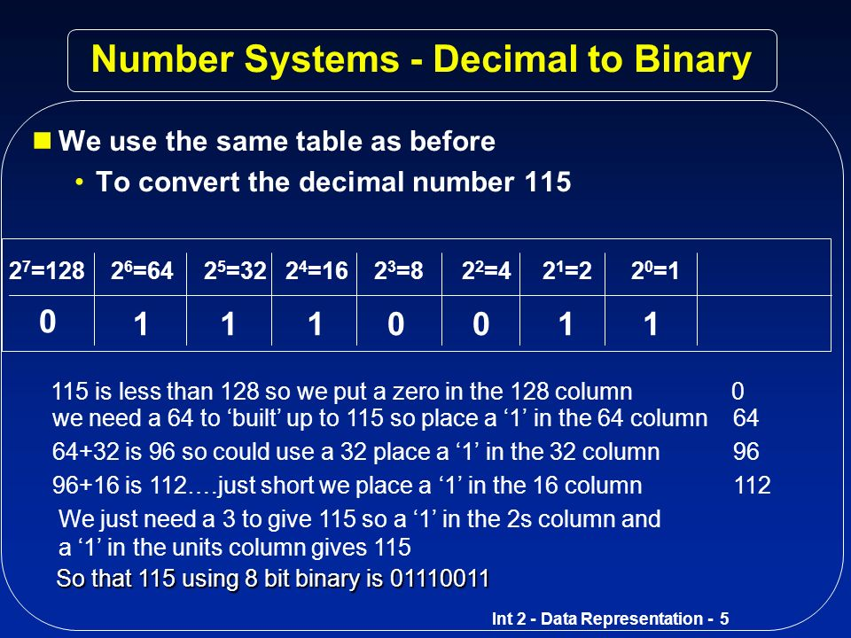 Number Systems - Decimal to Binary