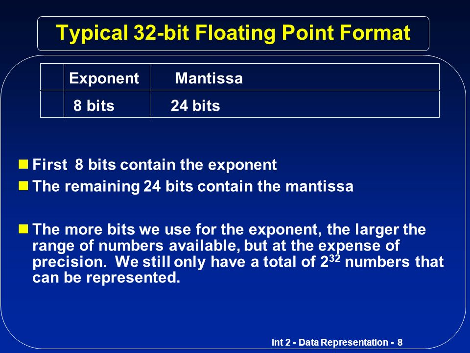 Typical 32-bit Floating Point Format