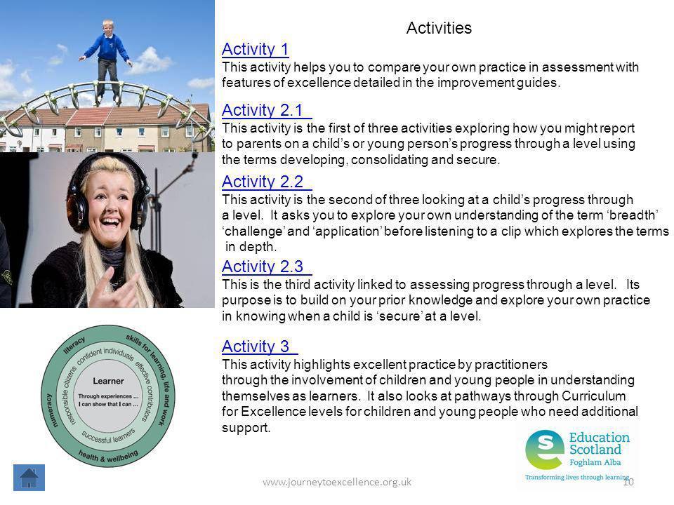 Activities Activity 1 Activity 2.1 Activity 2.2 Activity 2.3