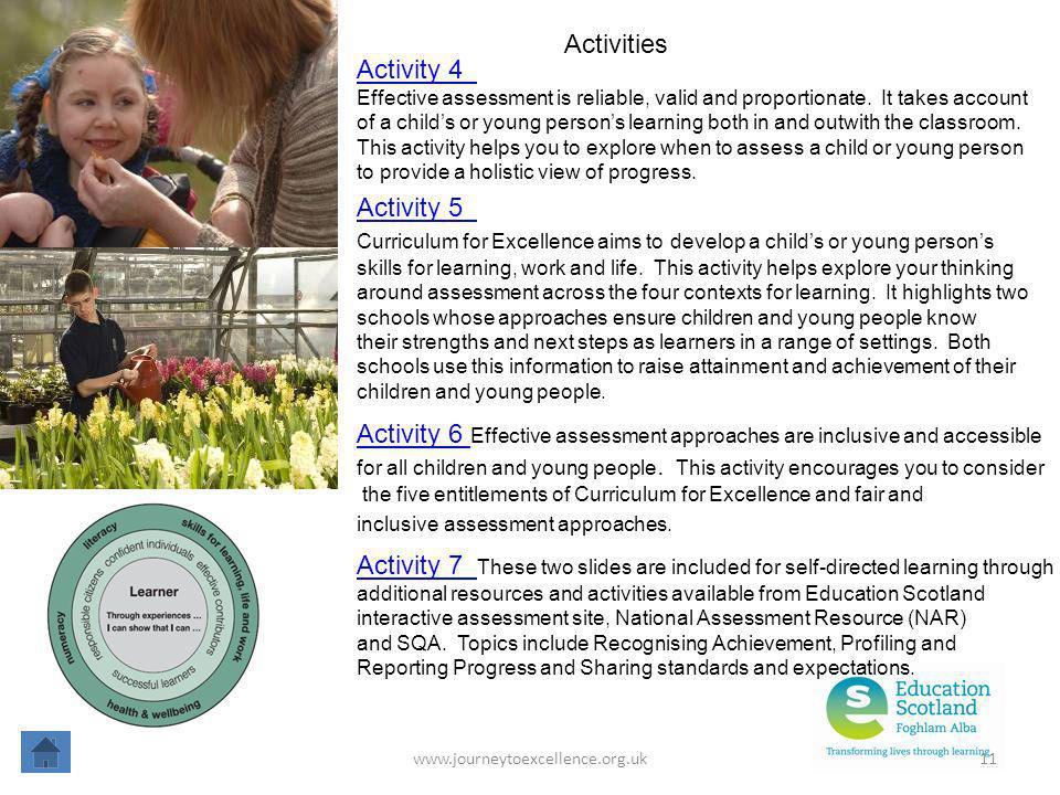 Activities Activity 4 Activity 5