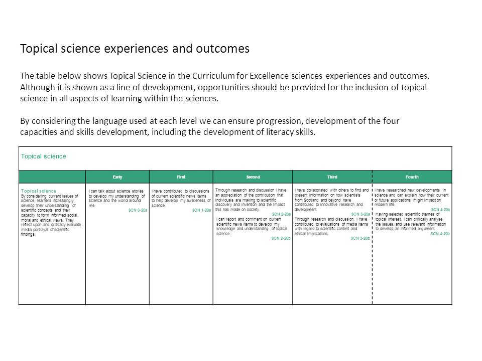 Topical science experiences and outcomes