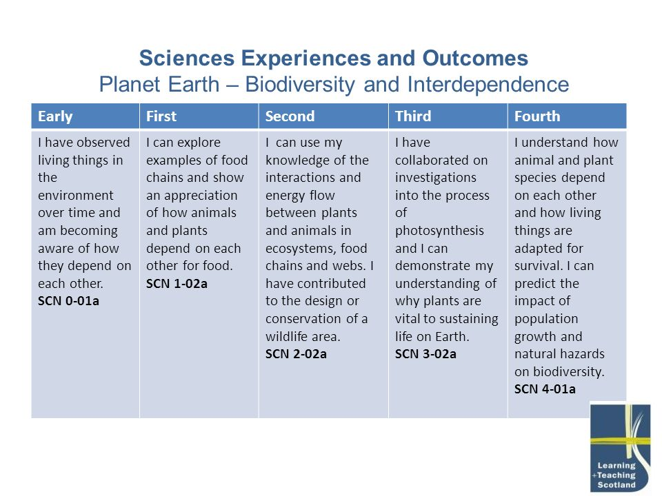 Sciences Experiences and Outcomes Planet Earth – Biodiversity and Interdependence