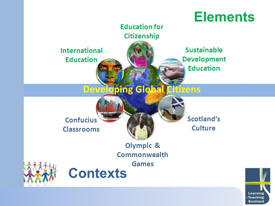 Elements Contexts Developing Global Citizens Education for Citizenship