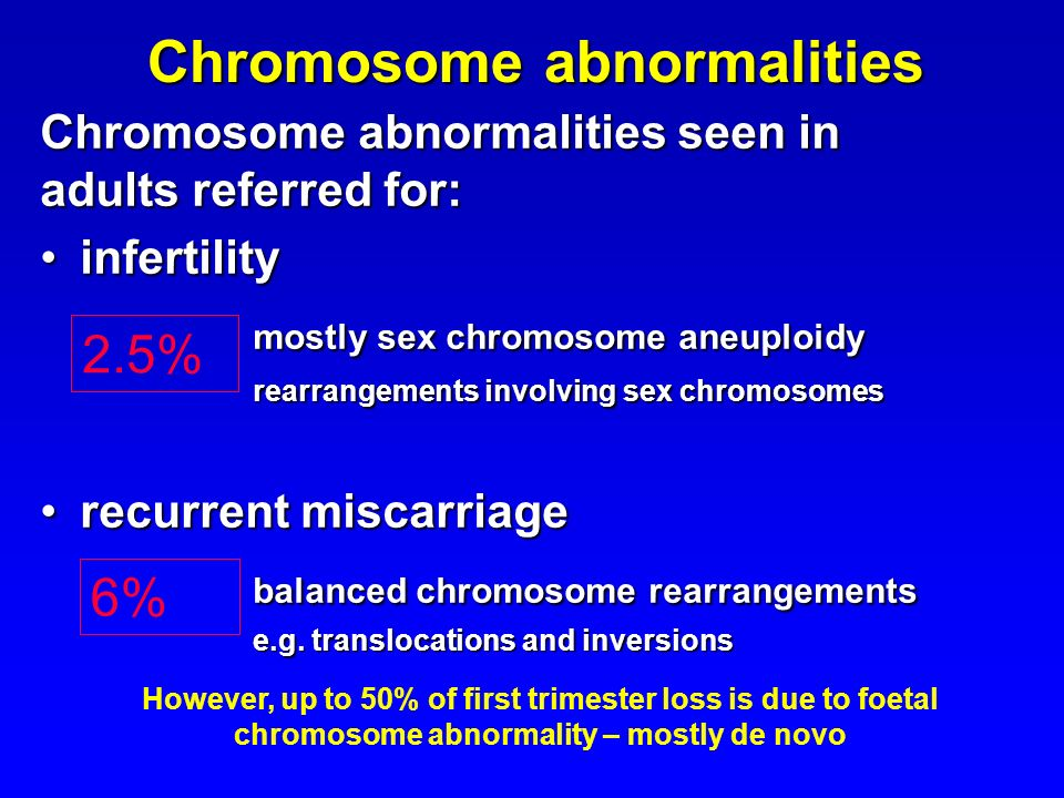 Chromosome abnormalities