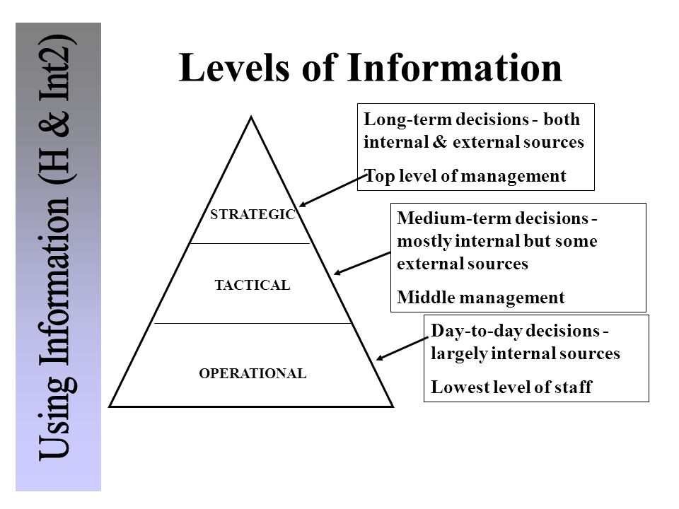 Levels of Information Long-term decisions - both internal & external sources. Top level of management.