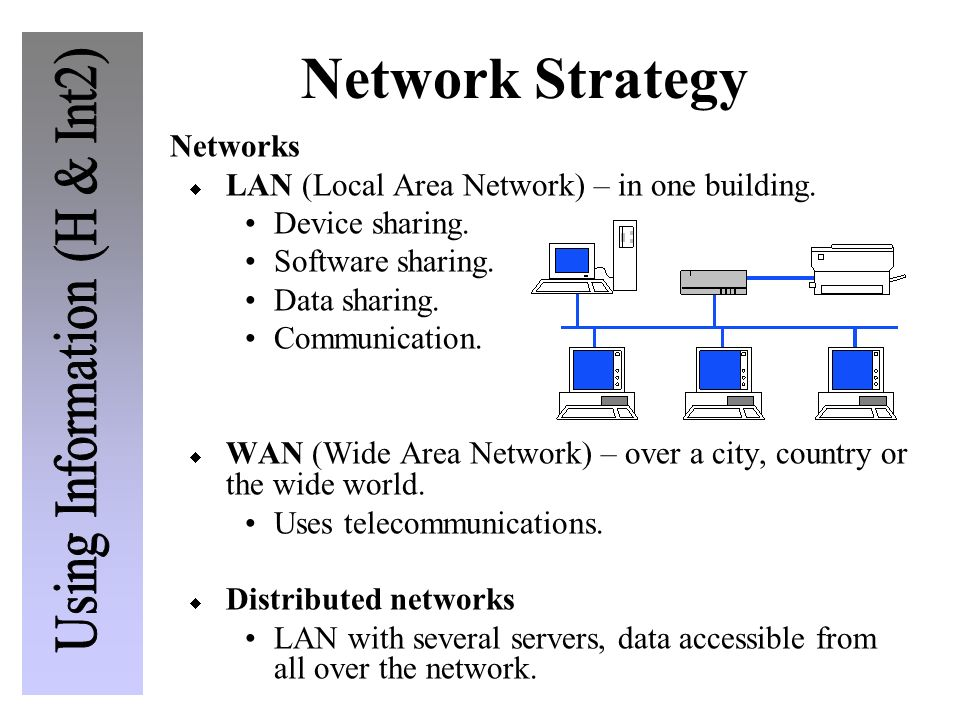 Network Strategy Networks LAN (Local Area Network) – in one building.