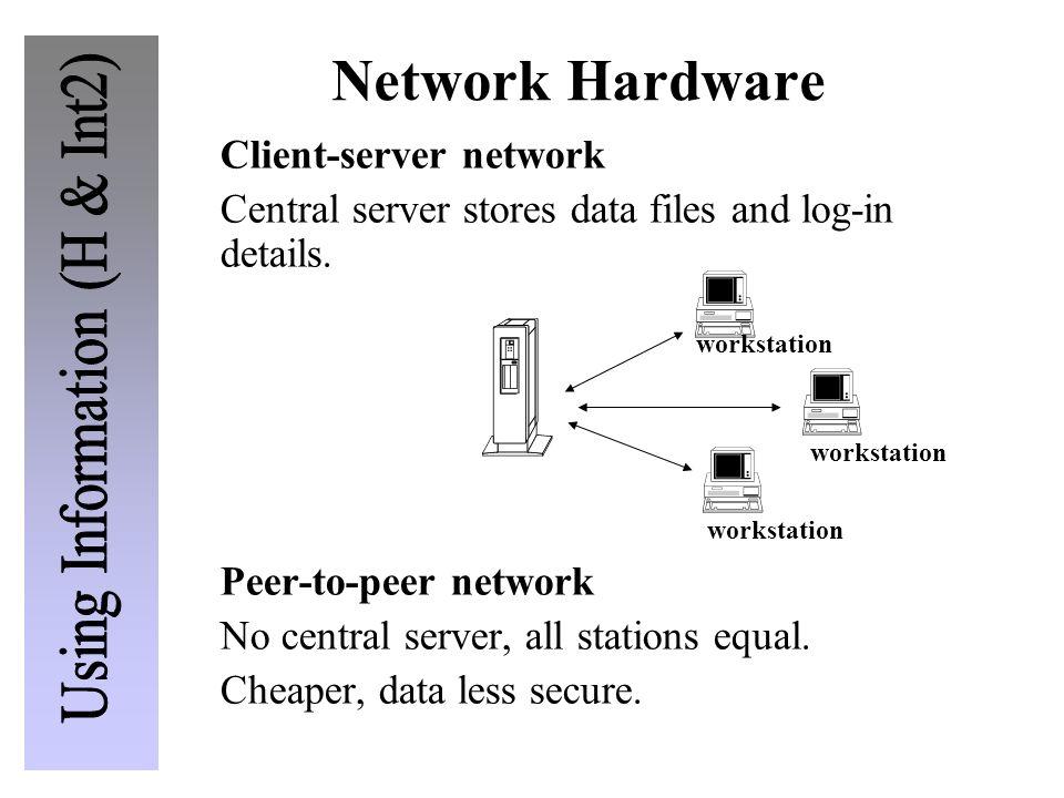 Network Hardware Client-server network