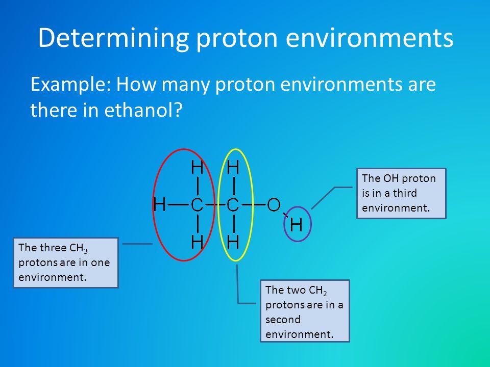 Determining proton environments