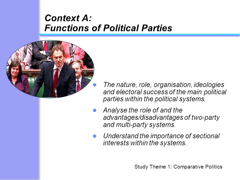 Context A: Functions of Political Parties