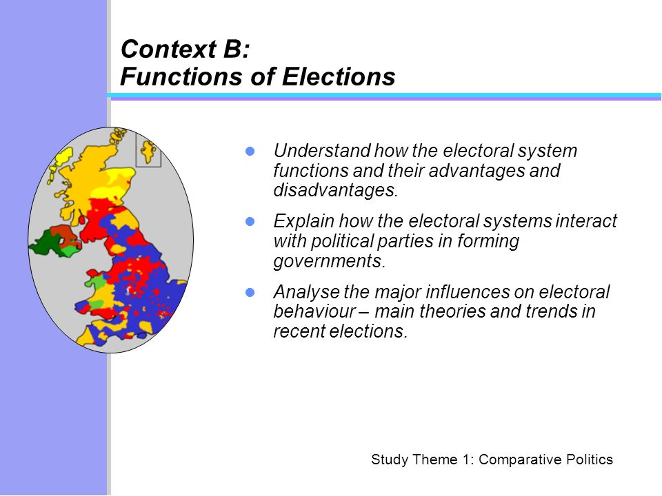 Context B: Functions of Elections