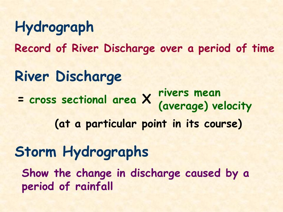 Hydrograph River Discharge Storm Hydrographs = cross sectional area X