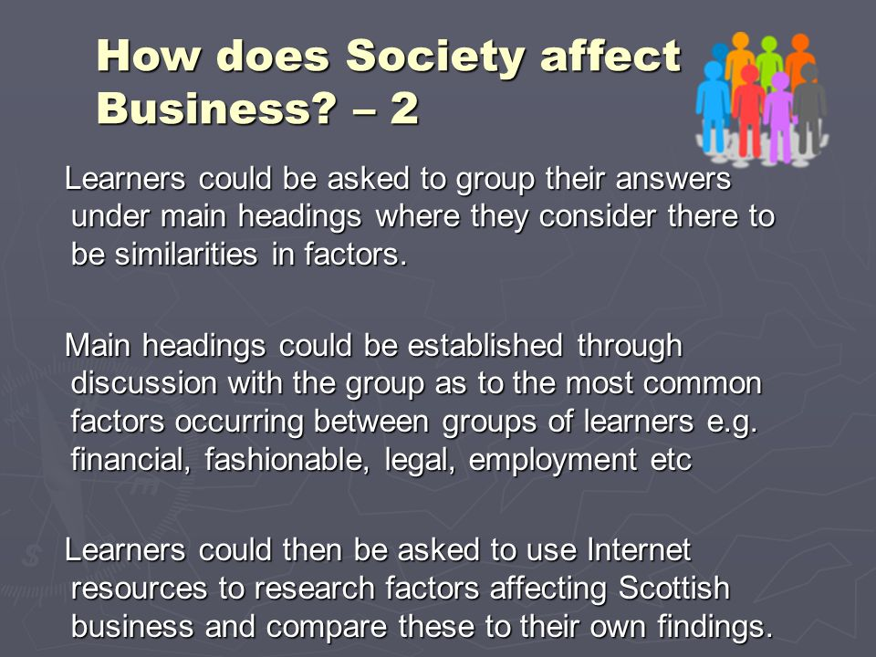 How does Society affect Business – 2