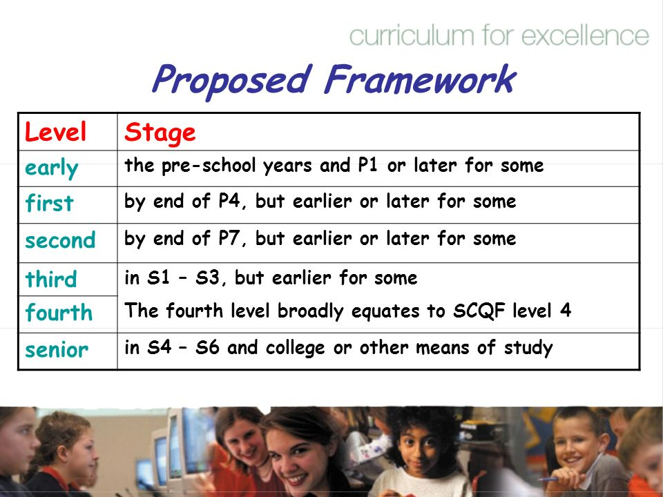 Proposed Framework Level Stage early first second third fourth senior