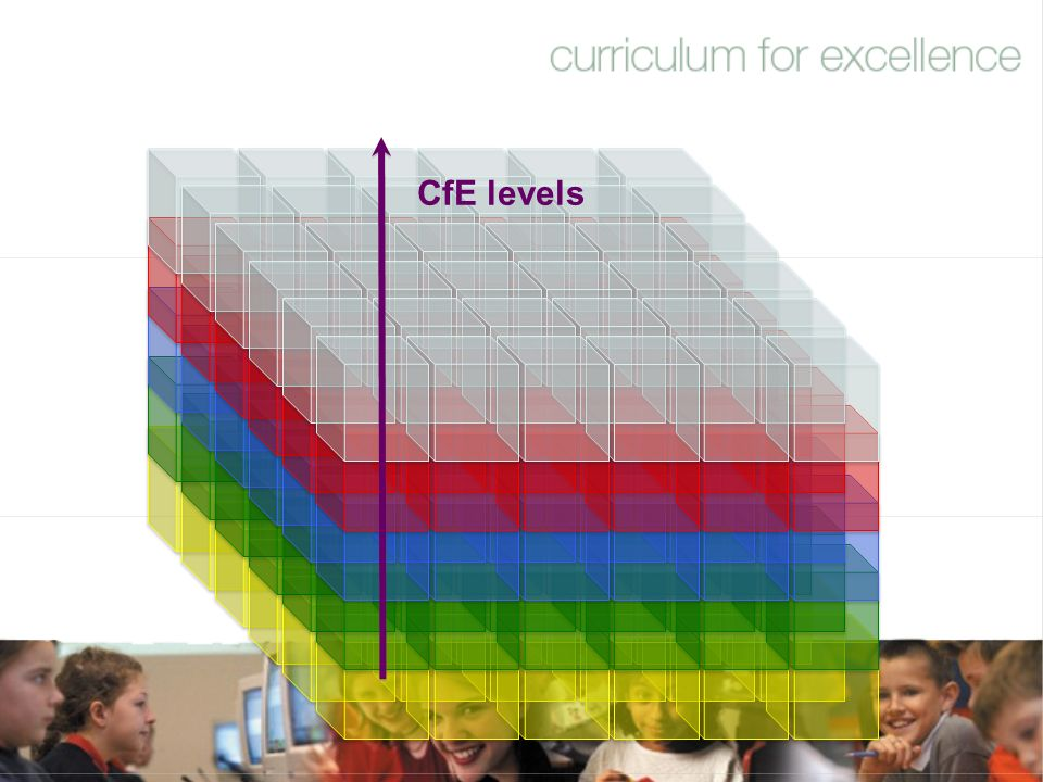 CfE levels