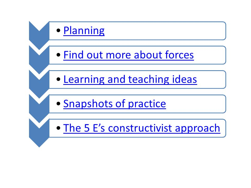 Planning Find out more about forces. Learning and teaching ideas.