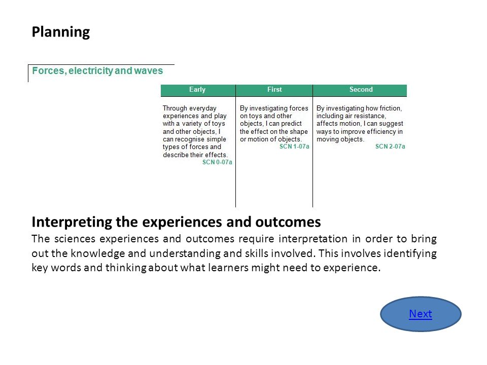 Interpreting the experiences and outcomes