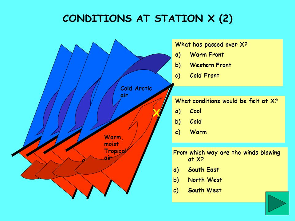 CONDITIONS AT STATION X (2)