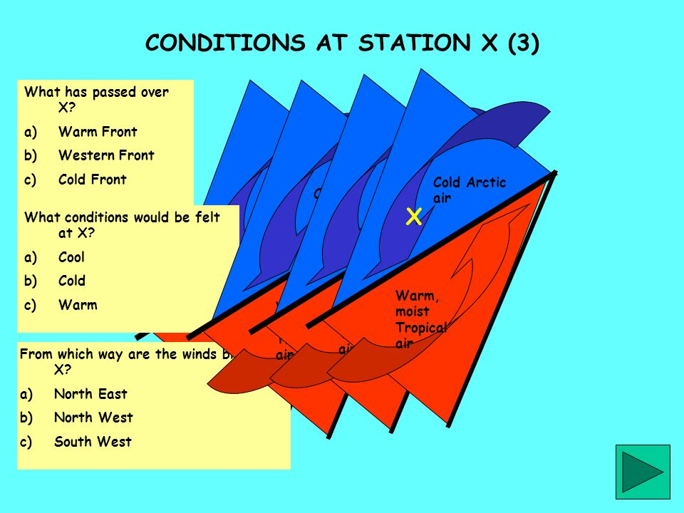CONDITIONS AT STATION X (3)