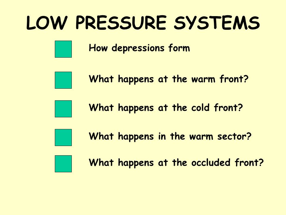 LOW PRESSURE SYSTEMS How depressions form