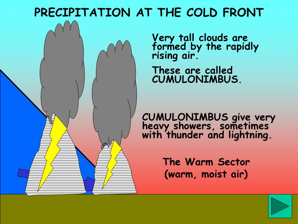 PRECIPITATION AT THE COLD FRONT