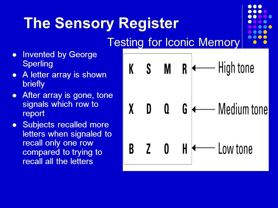 Chapter 7 MEMORY. - ppt video online download