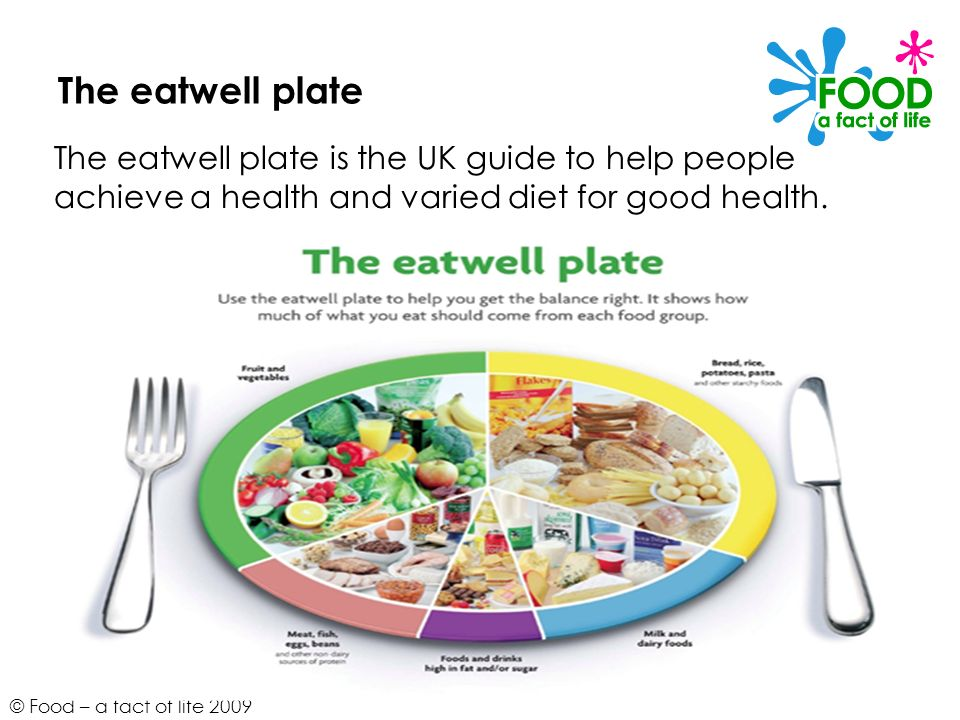 The eatwell plate The eatwell plate is the UK guide to help people achieve a health and varied diet for good health.