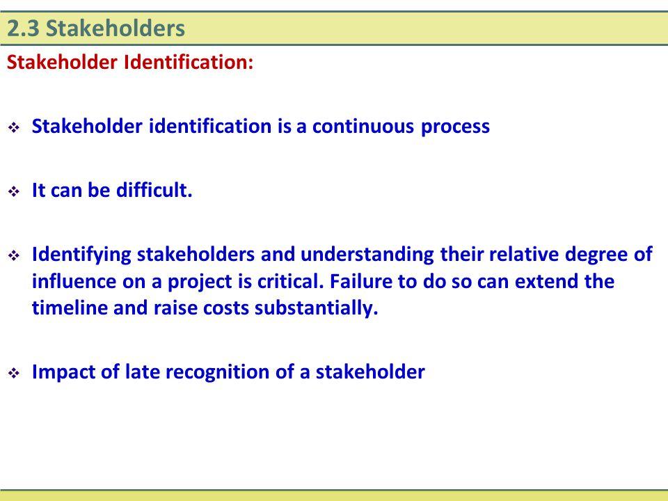2.3 Stakeholders Stakeholder Identification:
