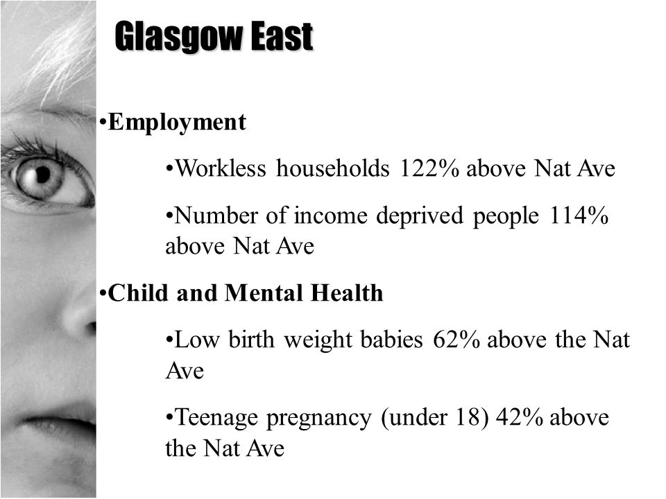 Glasgow East Employment Workless households 122% above Nat Ave