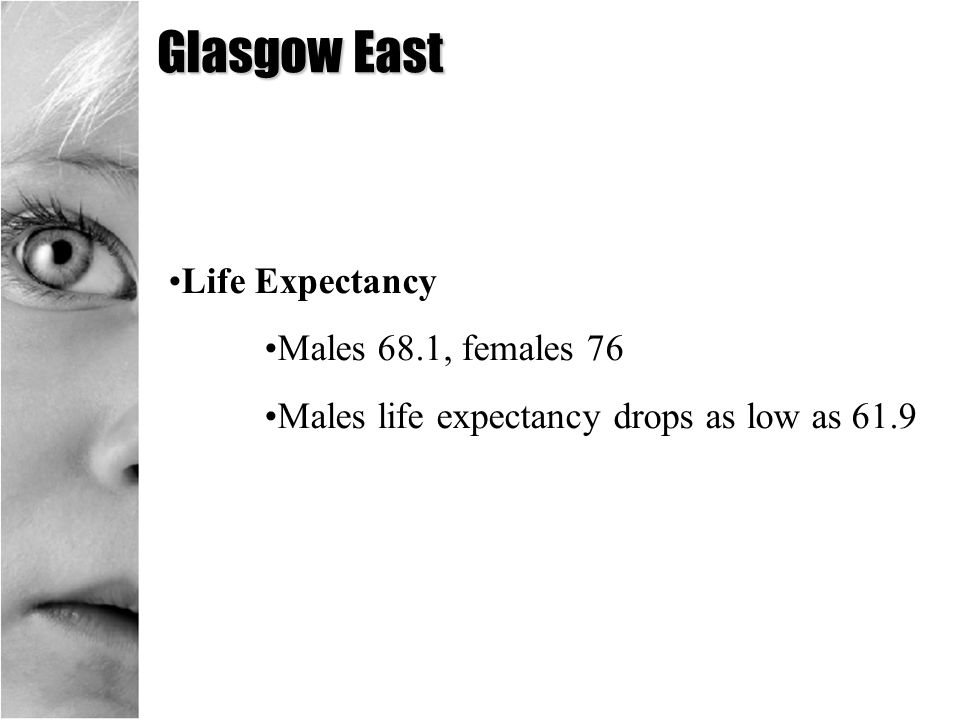 Glasgow East Life Expectancy Males 68.1, females 76