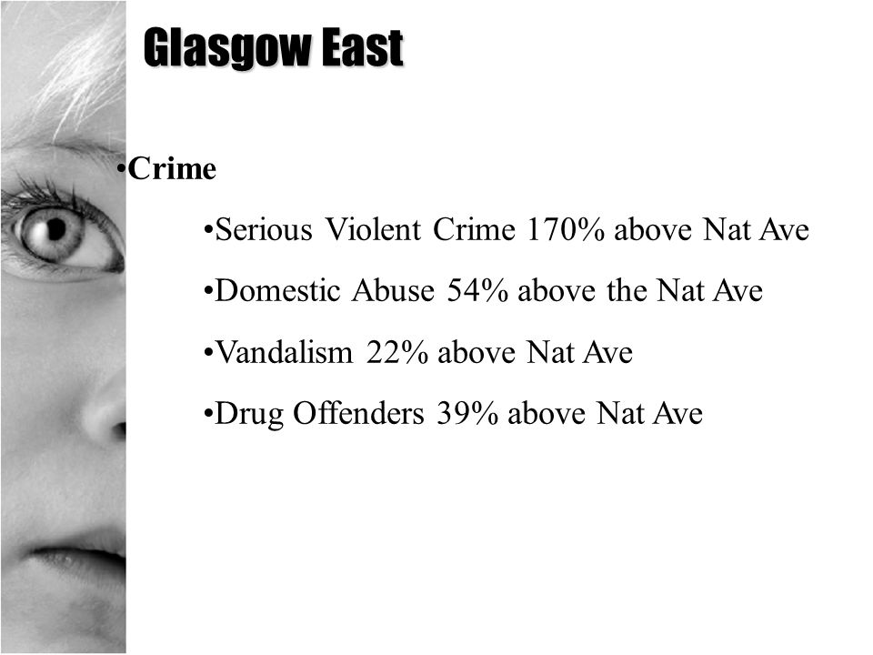 Glasgow East Crime Serious Violent Crime 170% above Nat Ave