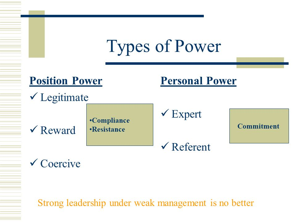 coercive reward legitimate expert referent power Expert power a study of the structure of power was conducted by social psychologists john r p french and bertram raven in 1959 they divided the concept of power is into five separate and.