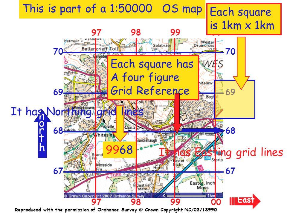 It has Northing grid lines n o r t h It has Easting grid lines