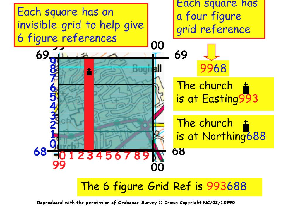 Each square has an invisible grid to help give 6 figure references