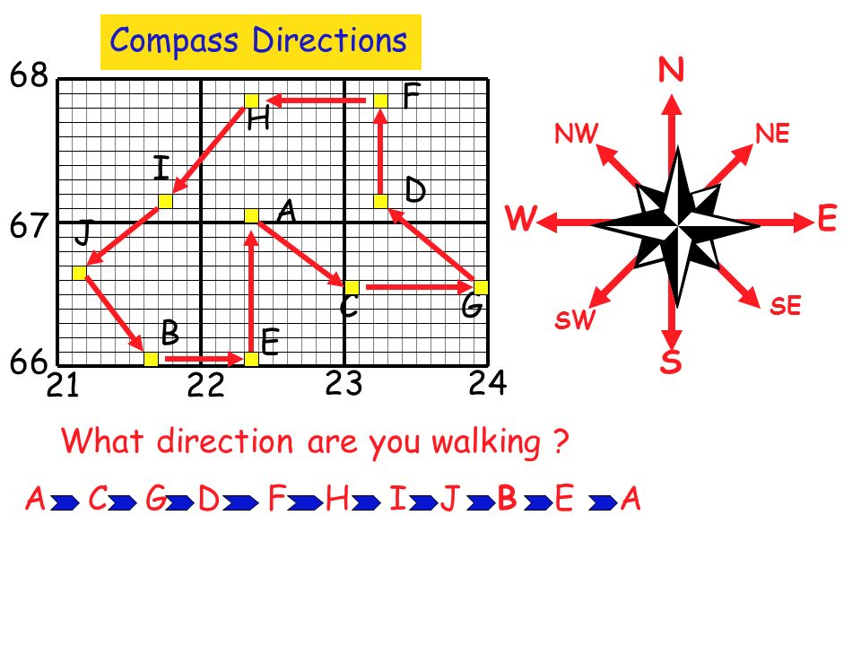 What direction are you walking
