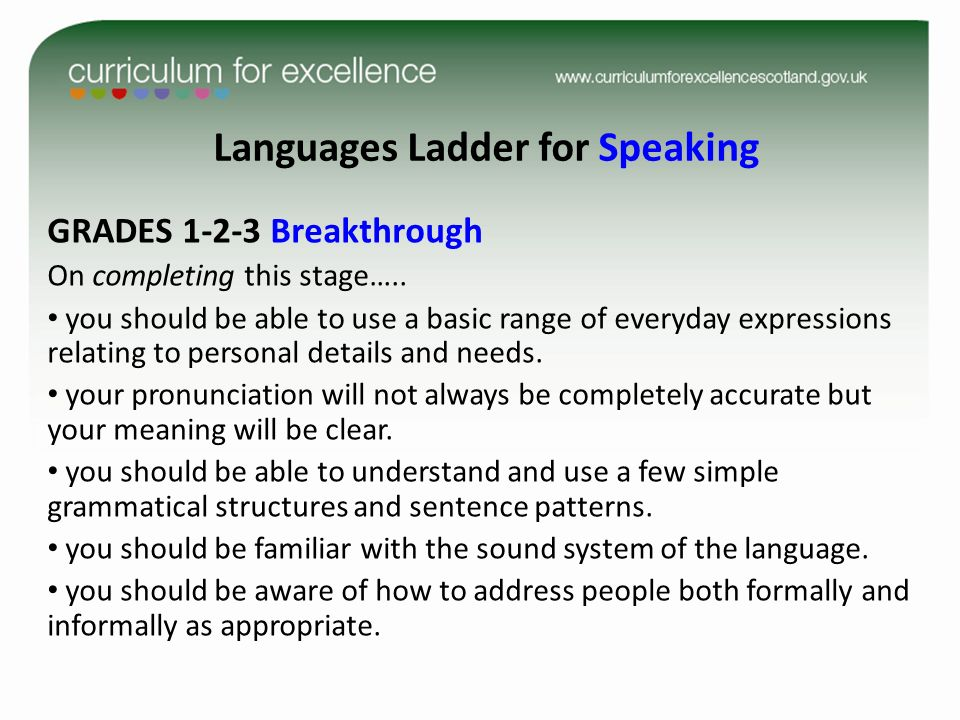 Languages Ladder for Speaking