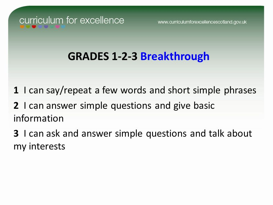 GRADES 1-2-3 Breakthrough