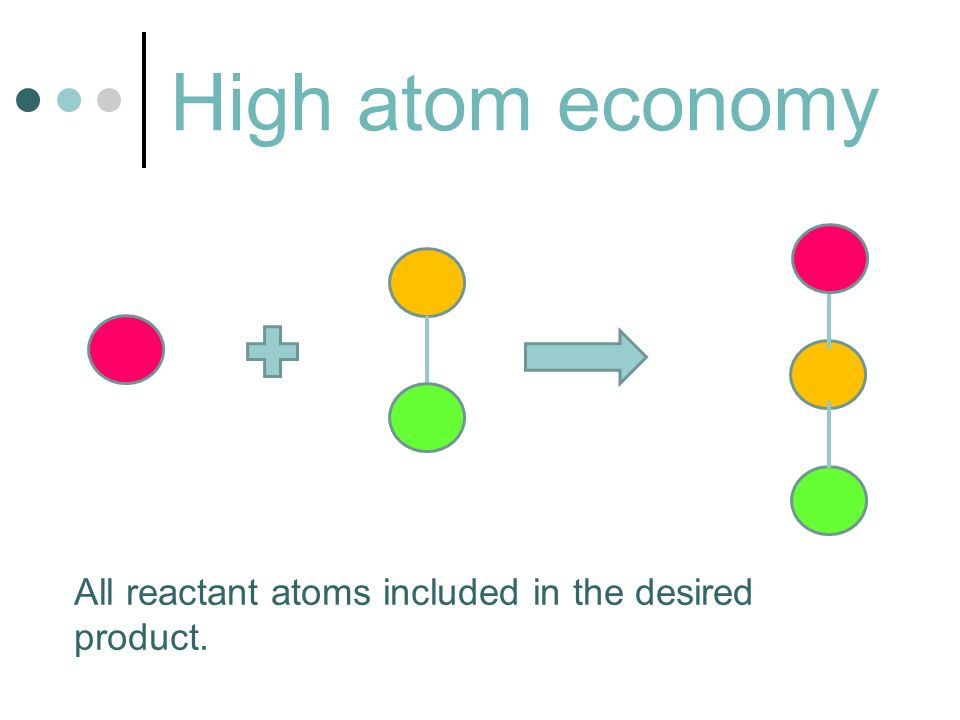 High atom economy All reactant atoms included in the desired product.
