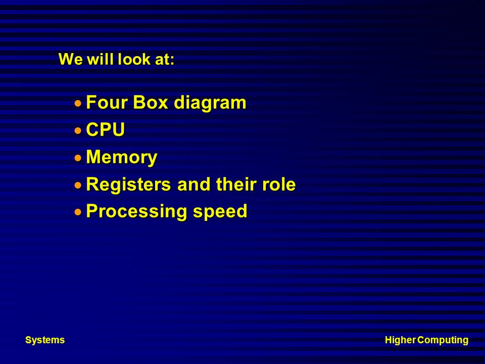 Registers and their role Processing speed