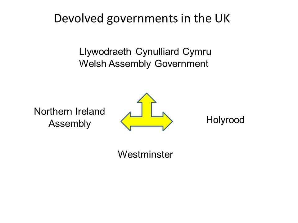 Devolved governments in the UK