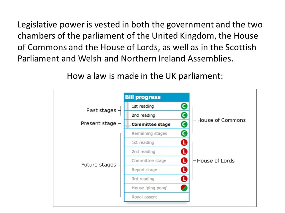 Legislative power is vested in both the government and the two chambers of the parliament of the United Kingdom, the House of Commons and the House of Lords, as well as in the Scottish Parliament and Welsh and Northern Ireland Assemblies.